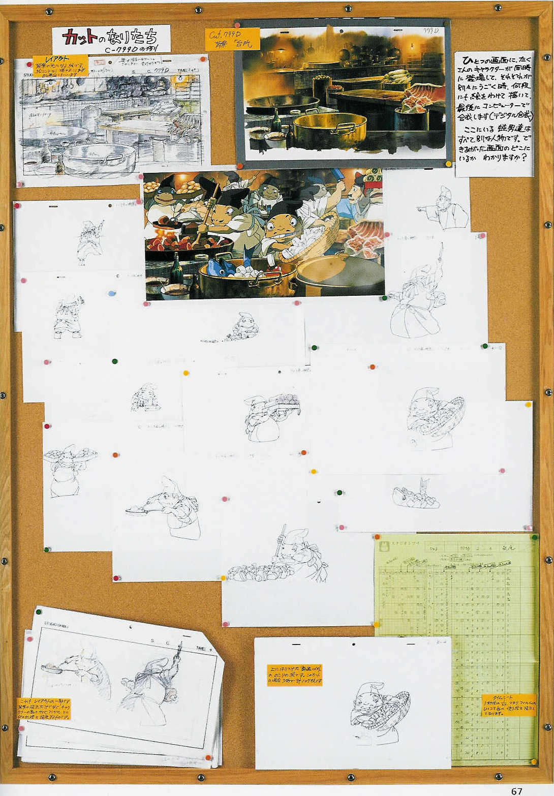 Exhibiting Animation // Spirited Away // Book List